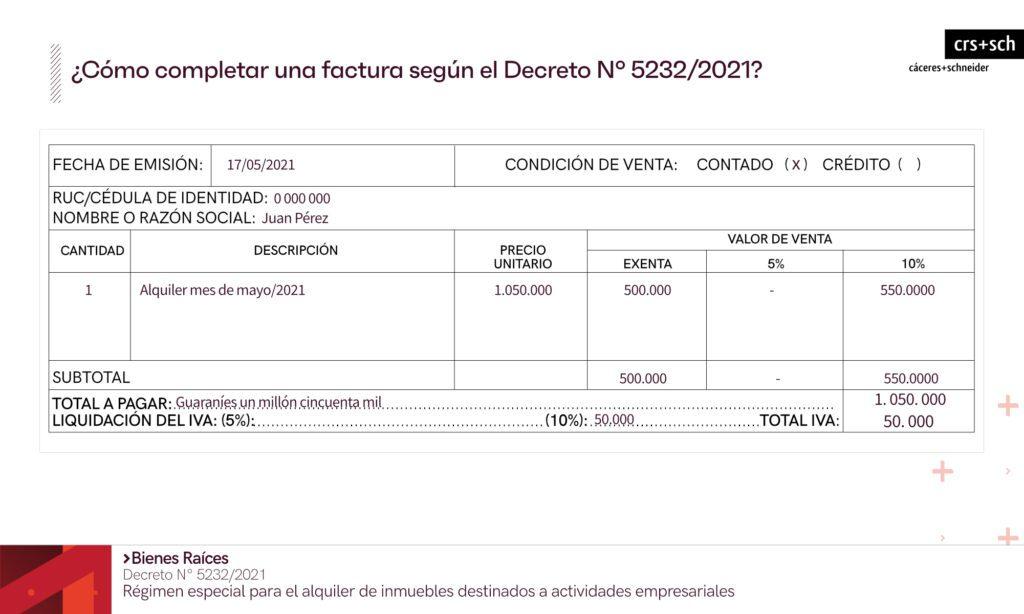 Decreto N° 5232/2021